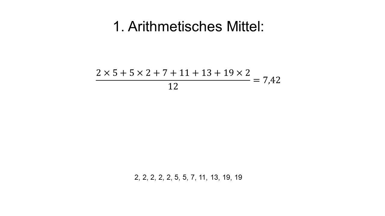 1. Arithmetisches Mittel: 2, 2, 2, 2, 2, 5, 5, 7, 11, 13, 19, 19