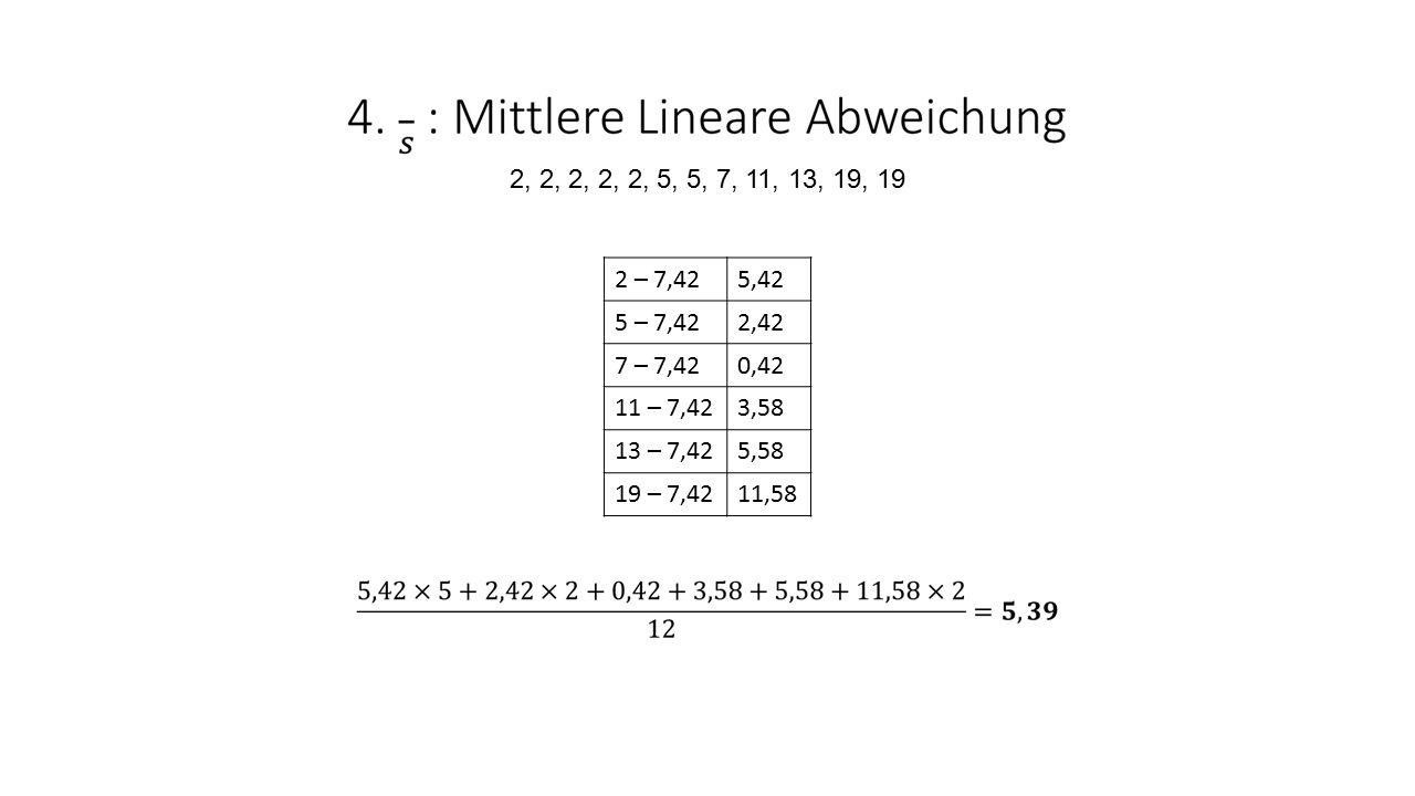 5. Modalwert 2 2, 2, 2, 2, 2, 5, 5, 7, 11, 13, 19, 19