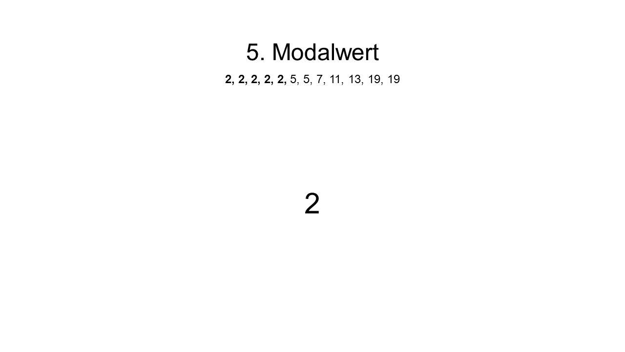 Tabelle Zahl257111319 Striche           absolute Häufigkeit 521112 relative Häufigkeit 2, 2, 2, 2, 2, 5, 5, 7, 11, 13, 19, 19