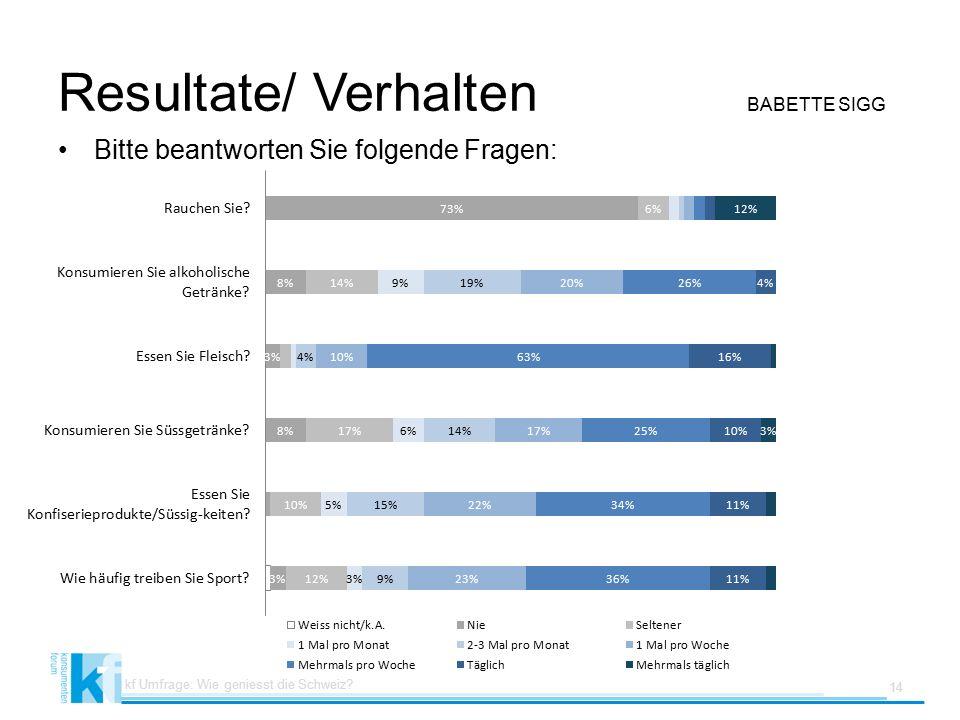 Resultate/ Verhalten BABETTE SIGG Bitte beantworten Sie folgende Fragen: kf Umfrage: Wie geniesst die Schweiz.