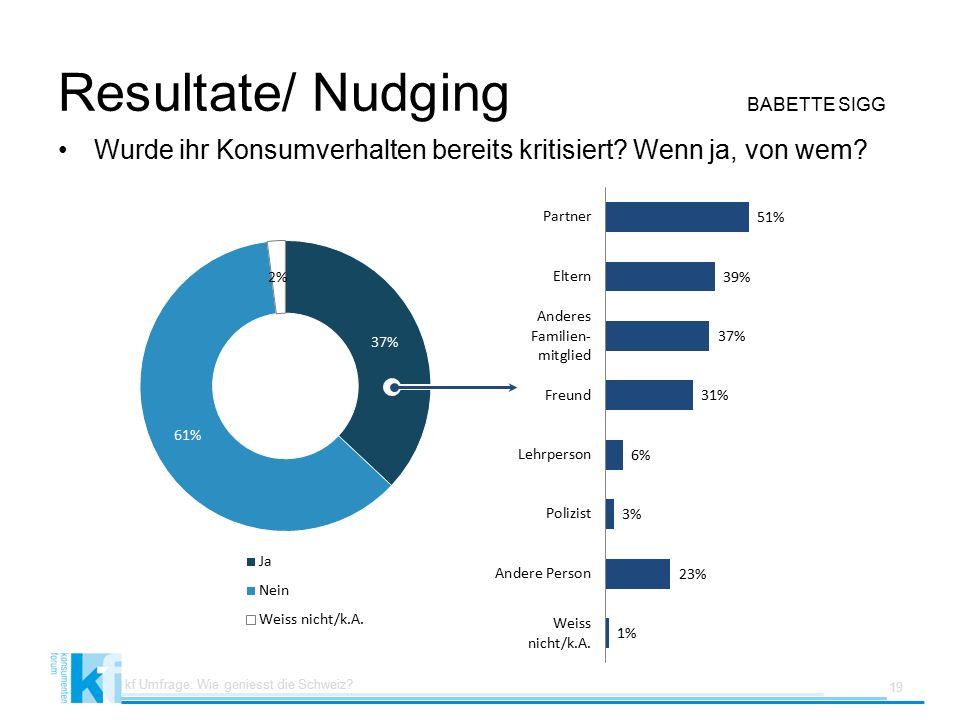 Resultate/ Nudging BABETTE SIGG Wurde ihr Konsumverhalten bereits kritisiert.