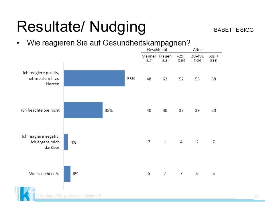 Resultate/ Nudging BABETTE SIGG Wie reagieren Sie auf Gesundheitskampagnen.