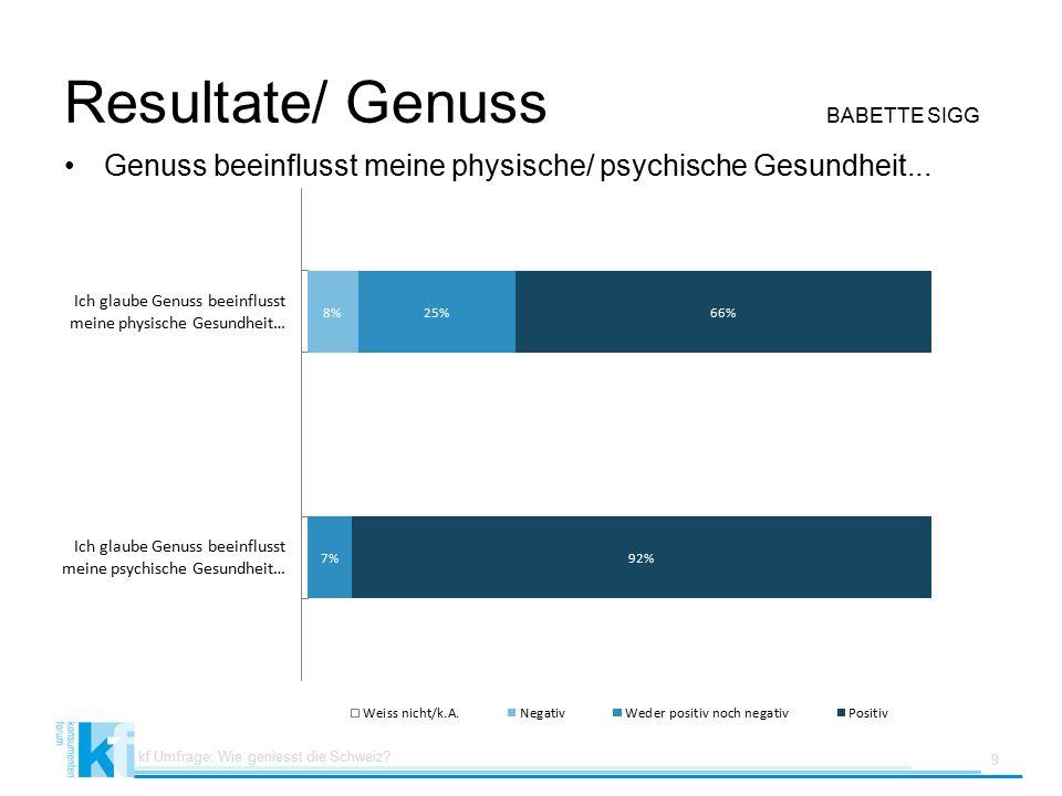 Resultate/ Genuss BABETTE SIGG Genuss beeinflusst meine physische/ psychische Gesundheit...