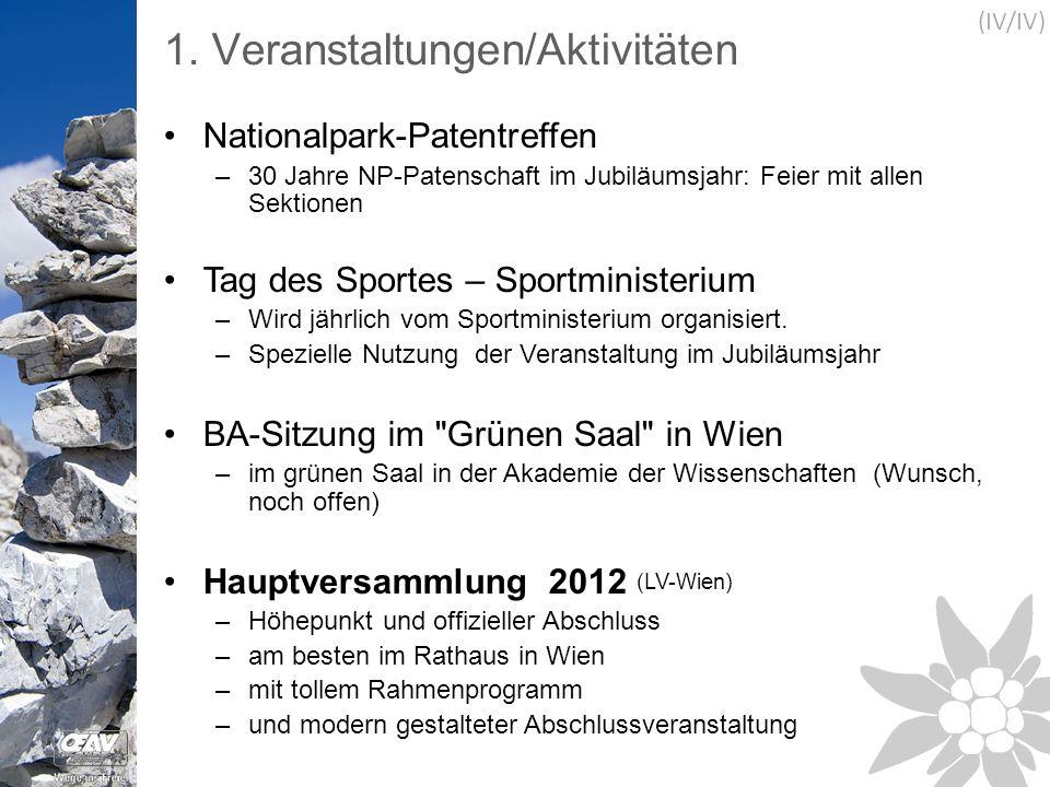 2.PR-Aktivitäten Allgemeine Bewerbung –Durch zusätzliche/n Mitarbeiter/in im Ref.