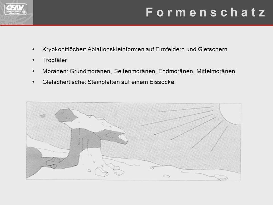 Kryokonitlöcher: Ablationskleinformen auf Firnfeldern und Gletschern Trogtäler Moränen: Grundmoränen, Seitenmoränen, Endmoränen, Mittelmoränen Gletsch