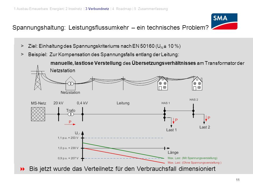 11 Spannungshaltung: Leistungsflussumkehr – ein technisches Problem.