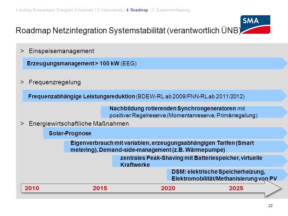Roadmap Netzintegration Systemstabilität (verantwortlich ÜNB) 22 Frequenzabhängige Leistungsreduktion (BDEW-RL ab 2009/FNN-RL ab 2011/2012) Erzeugungsmanagement > 100 kW (EEG) zentrales Peak-Shaving mit Batteriespeicher, virtuelle Kraftwerke > Einspeisemanagement > Frequenzregelung > Energiewirtschaftliche Maßnahmen Nachbildung rotierenden Synchrongeneratoren mit positiver Regelreserve (Momentanreserve, Primärregelung) DSM: elektrische Speicherheizung, Elektromobilität/Methanisierung von PV Eigenverbrauch mit variablen, erzeugungsabhängigen Tarifen (Smart metering), Demand-side-management (z.B.