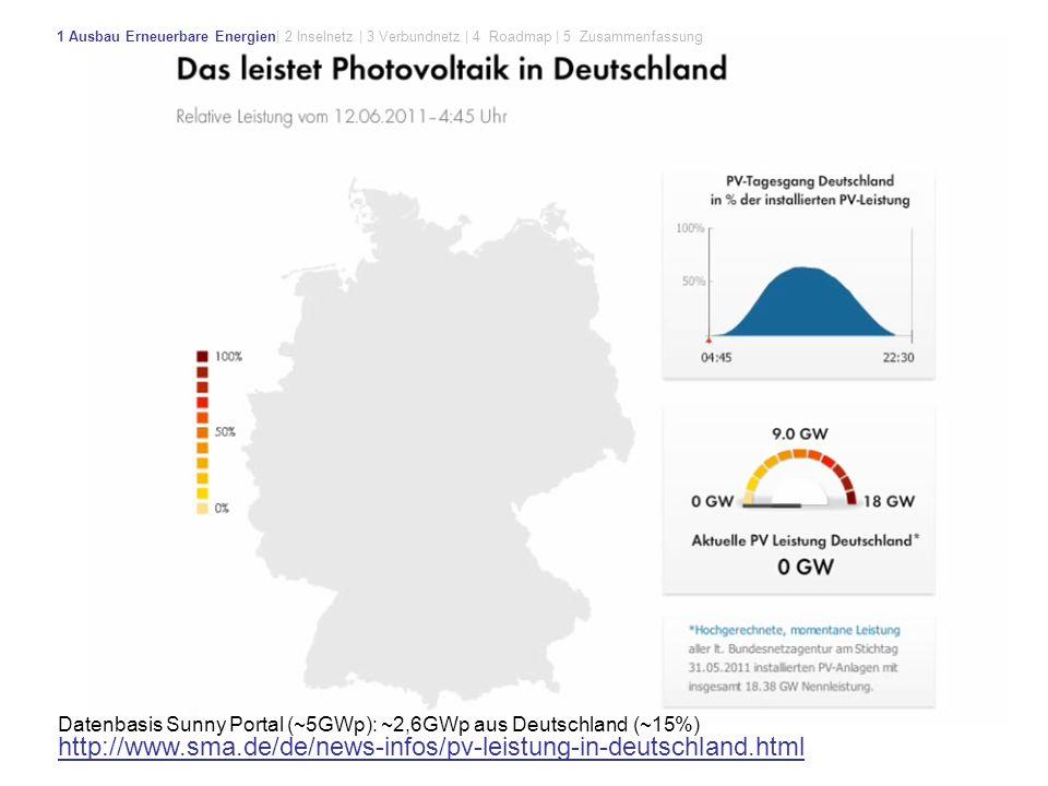 http://www.sma.de/de/news-infos/pv-leistung-in-deutschland.html Datenbasis Sunny Portal (~5GWp): ~2,6GWp aus Deutschland (~15%) 1 Ausbau Erneuerbare Energien| 2 Inselnetz | 3 Verbundnetz | 4 Roadmap | 5 Zusammenfassung