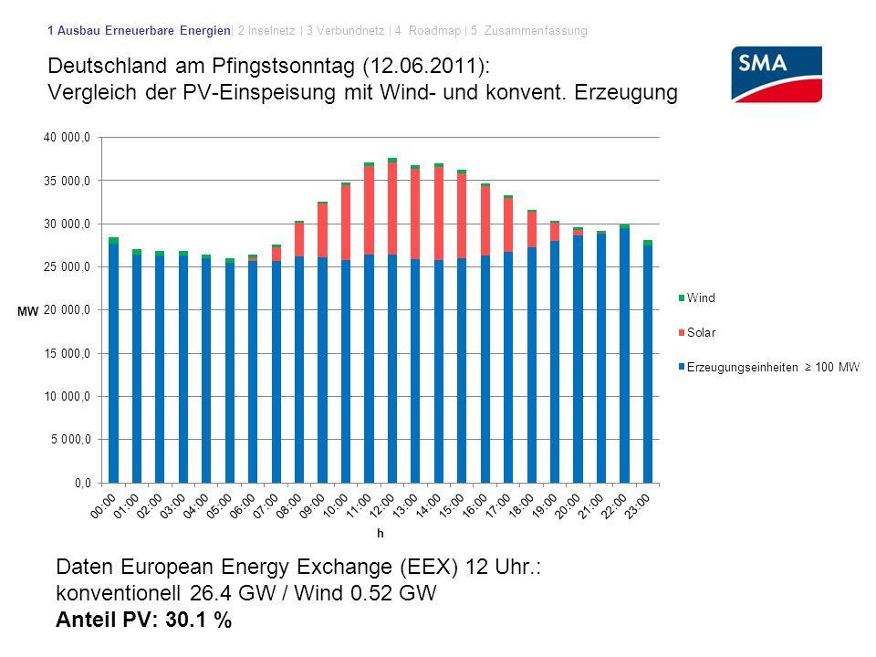 4 Deutschland am Pfingstsonntag (12.06.2011): Vergleich der PV-Einspeisung mit Wind- und konvent.