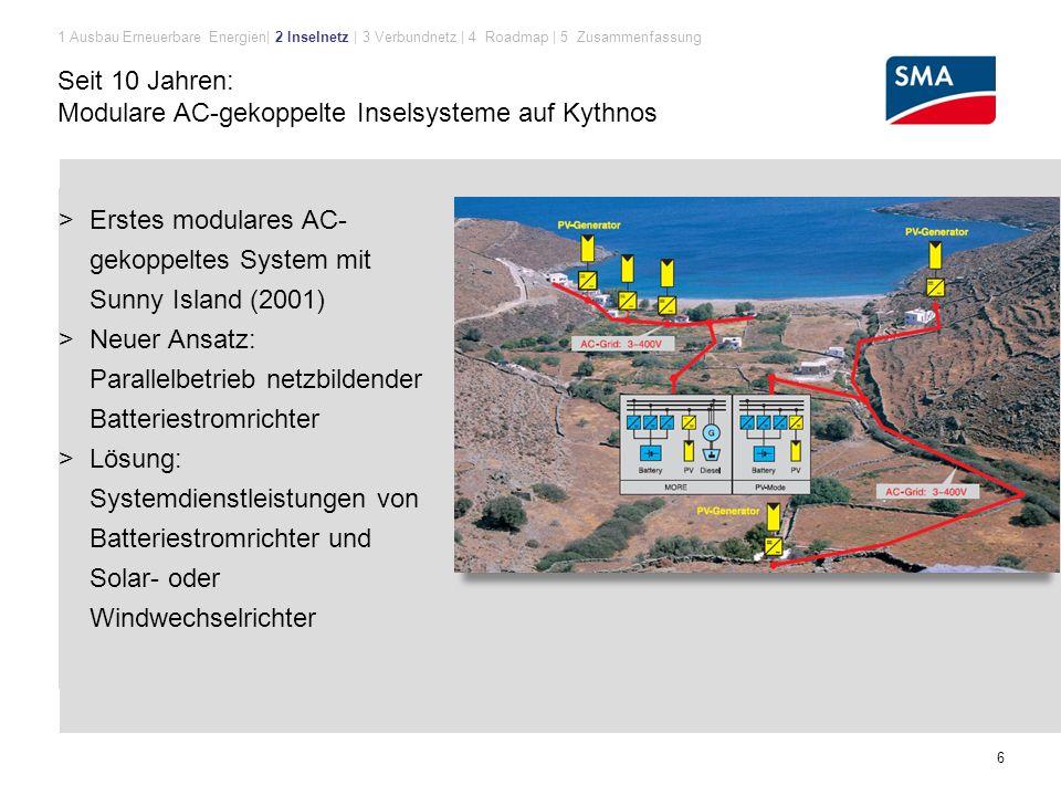 6 >Erstes modulares AC- gekoppeltes System mit Sunny Island (2001) >Neuer Ansatz: Parallelbetrieb netzbildender Batteriestromrichter >Lösung: Systemdienstleistungen von Batteriestromrichter und Solar- oder Windwechselrichter Seit 10 Jahren: Modulare AC-gekoppelte Inselsysteme auf Kythnos 1 Ausbau Erneuerbare Energien| 2 Inselnetz | 3 Verbundnetz | 4 Roadmap | 5 Zusammenfassung