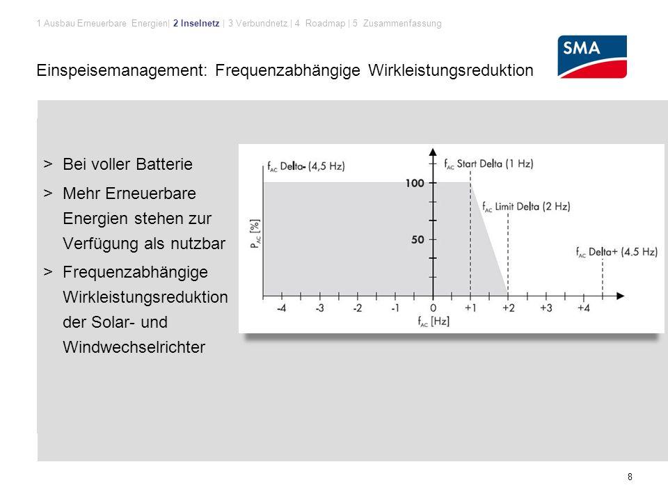 > Bei voller Batterie > Mehr Erneuerbare Energien stehen zur Verfügung als nutzbar > Frequenzabhängige Wirkleistungsreduktion der Solar- und Windwechselrichter 8 Einspeisemanagement: Frequenzabhängige Wirkleistungsreduktion 1 Ausbau Erneuerbare Energien| 2 Inselnetz | 3 Verbundnetz | 4 Roadmap | 5 Zusammenfassung
