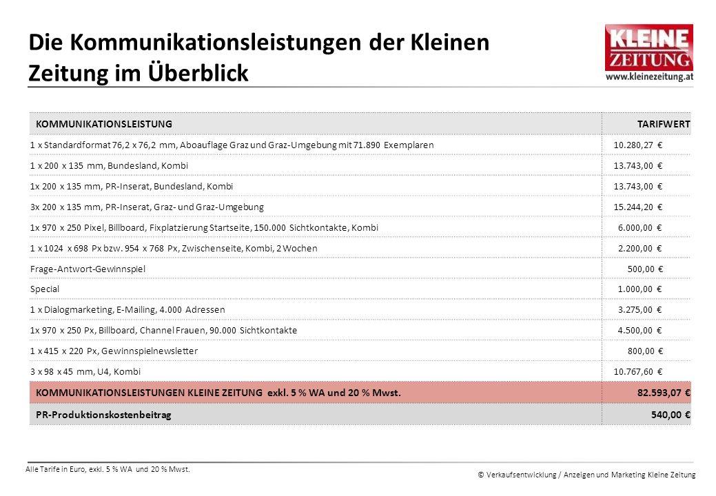 © Verkaufsentwicklung / Anzeigen und Marketing Kleine Zeitung Die Kommunikationsleistungen der Kleinen Zeitung im Überblick Alle Tarife in Euro, exkl.