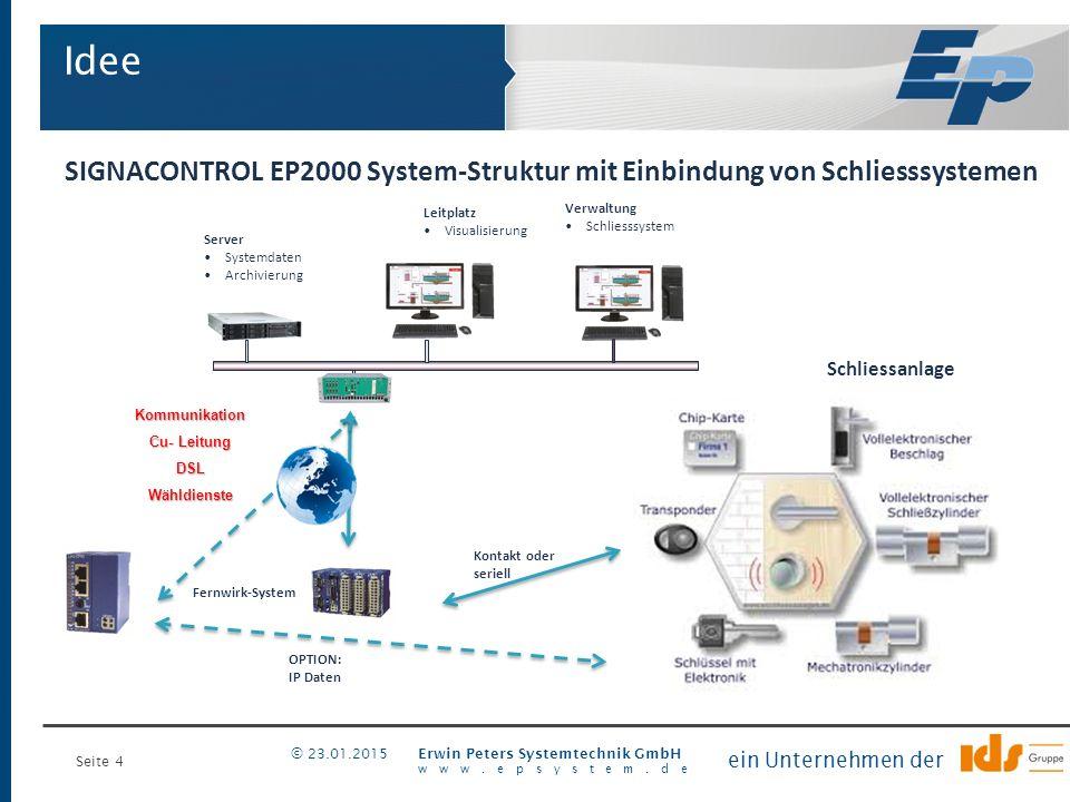Seite 4 Erwin Peters Systemtechnik GmbH www.epsystem.de ein Unternehmen der © 23.01.2015 SIGNACONTROL EP2000 System-Struktur mit Einbindung von Schlie