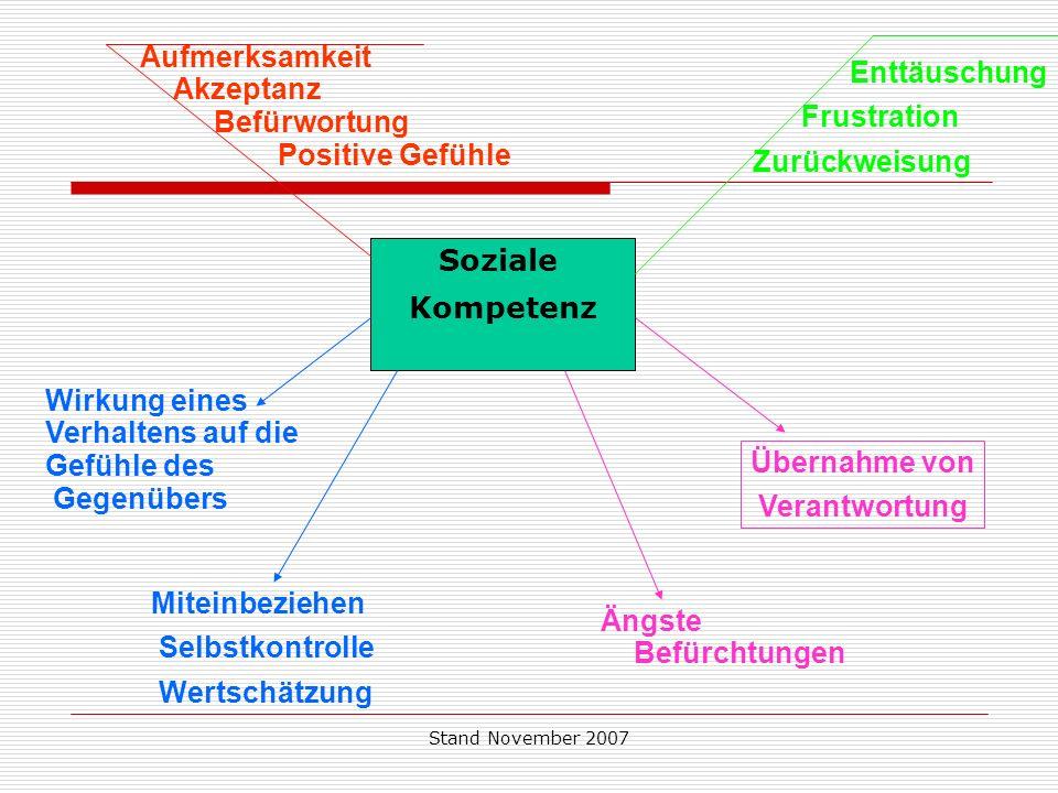 Stand November 2007 Soziale Kompetenz Aufmerksamkeit Akzeptanz Befürwortung Positive Gefühle Enttäuschung Frustration Zurückweisung Wirkung eines Verh
