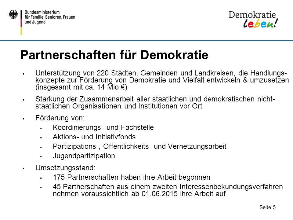 Seite 5 Partnerschaften für Demokratie  Unterstützung von 220 Städten, Gemeinden und Landkreisen, die Handlungs- konzepte zur Förderung von Demokrati