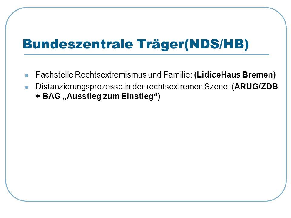 Bundeszentrale Träger(NDS/HB) Fachstelle Rechtsextremismus und Familie: (LidiceHaus Bremen) Distanzierungsprozesse in der rechtsextremen Szene: (ARUG/
