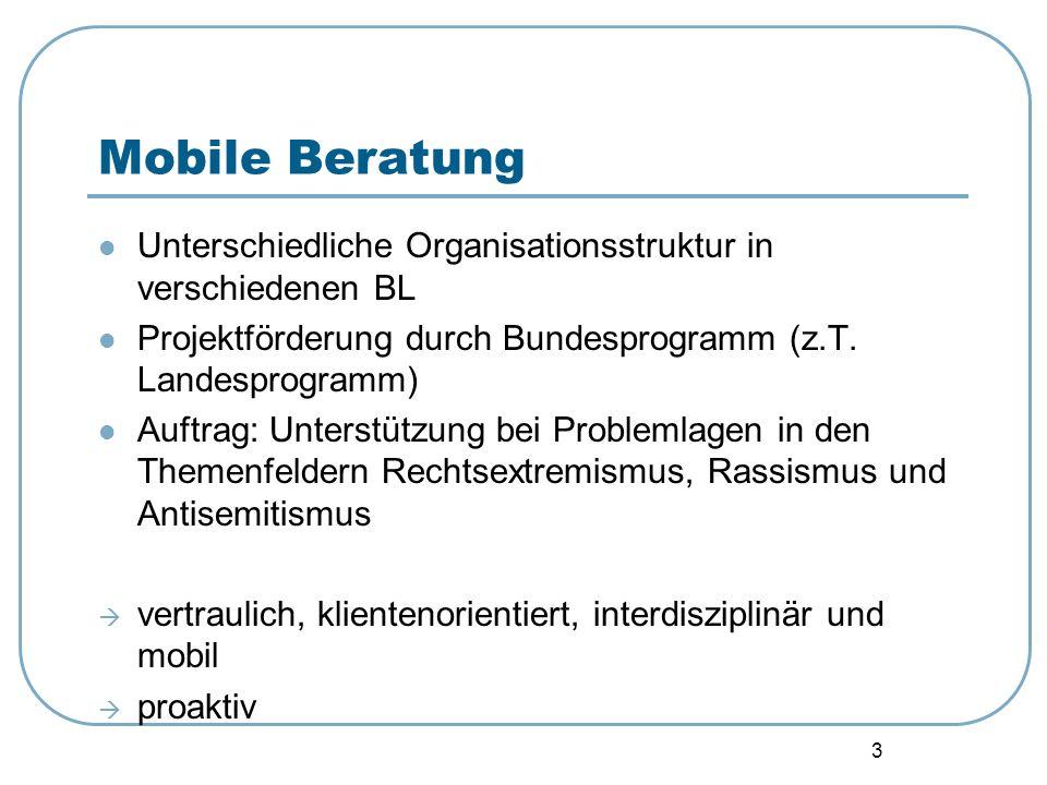 Mobile Beratung Unterschiedliche Organisationsstruktur in verschiedenen BL Projektförderung durch Bundesprogramm (z.T. Landesprogramm) Auftrag: Unters