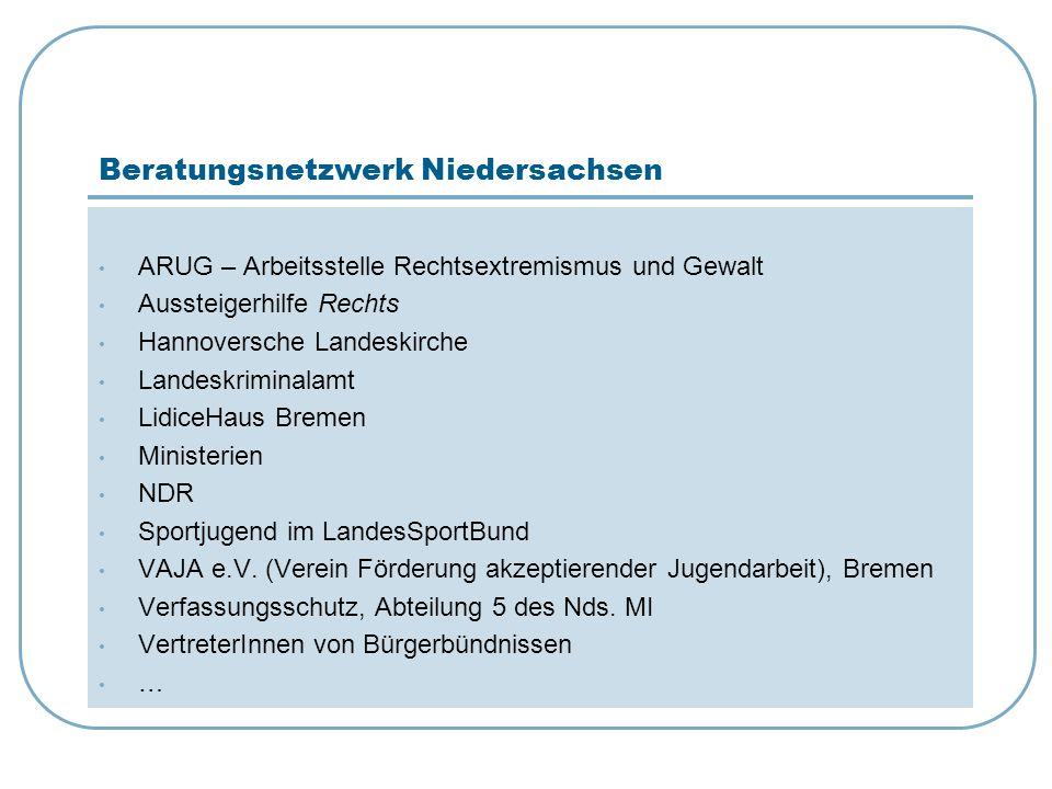 Beratungsnetzwerk Niedersachsen ARUG – Arbeitsstelle Rechtsextremismus und Gewalt Aussteigerhilfe Rechts Hannoversche Landeskirche Landeskriminalamt L