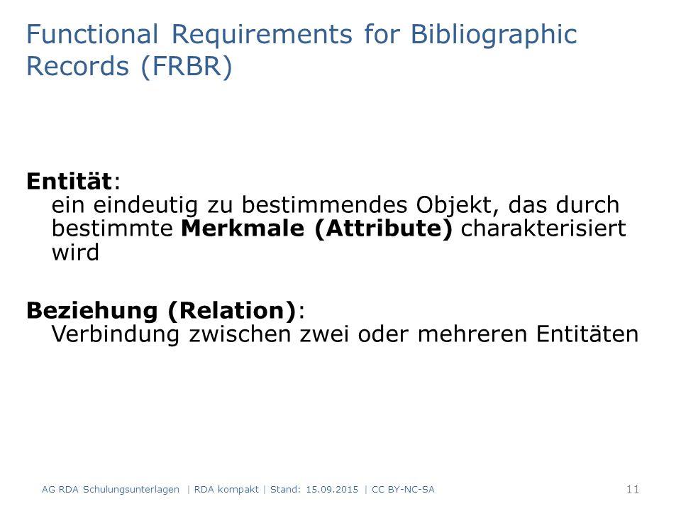 Entität: ein eindeutig zu bestimmendes Objekt, das durch bestimmte Merkmale (Attribute) charakterisiert wird Beziehung (Relation): Verbindung zwischen zwei oder mehreren Entitäten AG RDA Schulungsunterlagen | RDA kompakt | Stand: 15.09.2015 | CC BY-NC-SA Functional Requirements for Bibliographic Records (FRBR) 11