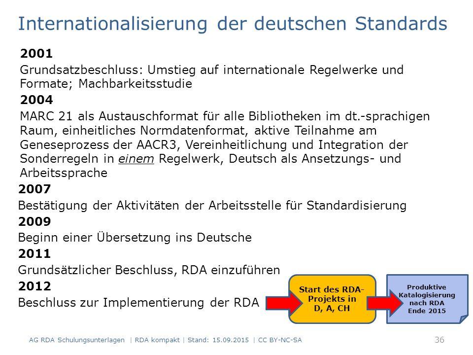 Internationalisierung der deutschen Standards 2001 Grundsatzbeschluss: Umstieg auf internationale Regelwerke und Formate; Machbarkeitsstudie 2004 MARC 21 als Austauschformat für alle Bibliotheken im dt.-sprachigen Raum, einheitliches Normdatenformat, aktive Teilnahme am Geneseprozess der AACR3, Vereinheitlichung und Integration der Sonderregeln in einem Regelwerk, Deutsch als Ansetzungs- und Arbeitssprache 2007 Bestätigung der Aktivitäten der Arbeitsstelle für Standardisierung 2009 Beginn einer Übersetzung ins Deutsche 2011 Grundsätzlicher Beschluss, RDA einzuführen 2012 Beschluss zur Implementierung der RDA AG RDA Schulungsunterlagen | RDA kompakt | Stand: 15.09.2015 | CC BY-NC-SA Start des RDA- Projekts in D, A, CH Produktive Katalogisierung nach RDA Ende 2015 36