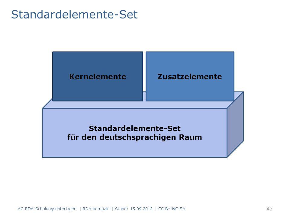 Standardelemente-Set AG RDA Schulungsunterlagen | RDA kompakt | Stand: 15.09.2015 | CC BY-NC-SA Standardelemente-Set für den deutschsprachigen Raum ZusatzelementeKernelemente 45