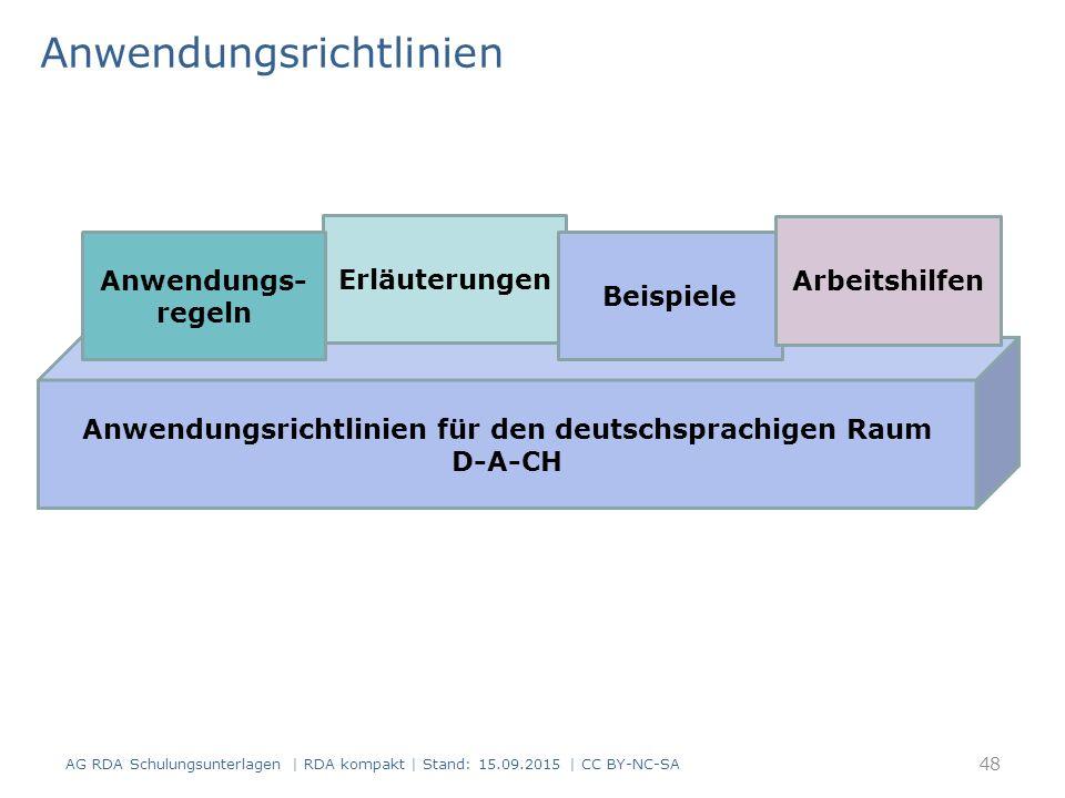 Anwendungsrichtlinien AG RDA Schulungsunterlagen | RDA kompakt | Stand: 15.09.2015 | CC BY-NC-SA Anwendungsrichtlinien für den deutschsprachigen Raum D-A-CH Erläuterungen Beispiele Arbeitshilfen Anwendungs- regeln 48