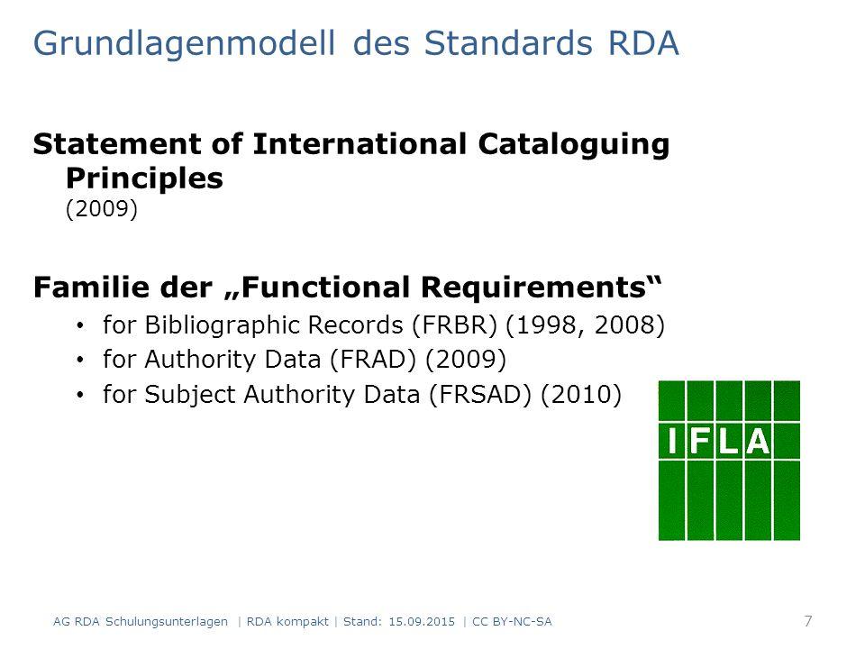 Einführung und Grundlagen Modul 1.03 AG RDA Schulungsunterlagen | RDA kompakt | Stand: 15.09.2015 | CC BY-NC-SA Struktur und Aufbau der RDA 38
