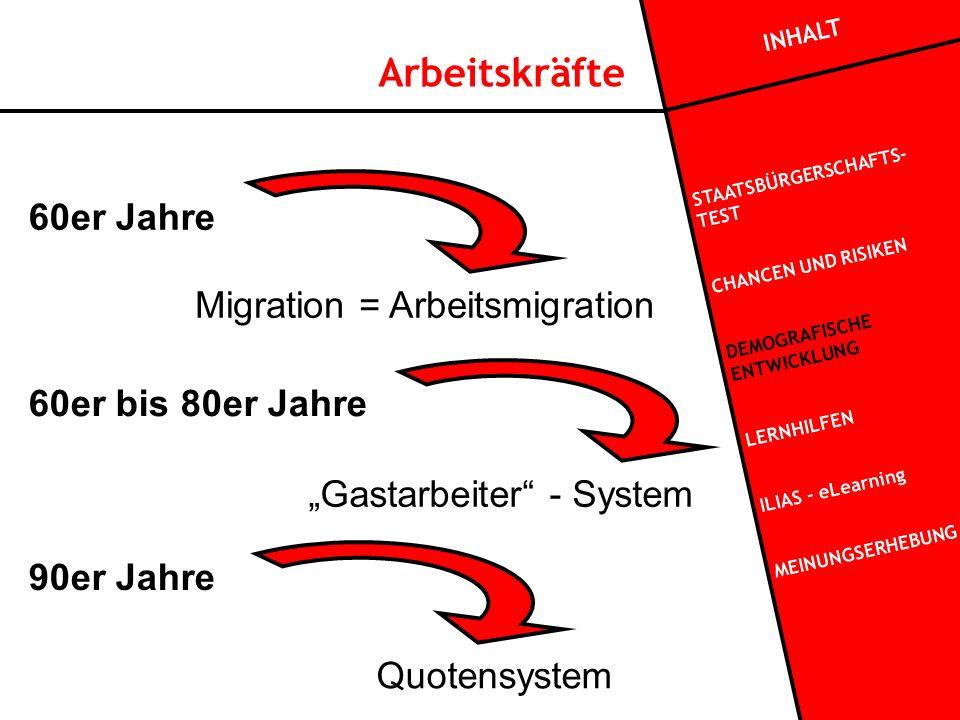 """Arbeitskräfte Quotensystem """"Gastarbeiter - System Migration = Arbeitsmigration INHALT STAATSBÜRGERSCHAFTS- TEST CHANCEN UND RISIKEN DEMOGRAFISCHE ENTWICKLUNG LERNHILFEN ILIAS - eLearning MEINUNGSERHEBUNG 60er Jahre 90er Jahre 60er bis 80er Jahre"""