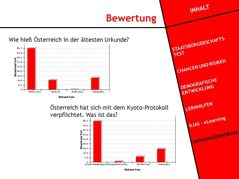 INHALT STAATSBÜRGERSCHAFTS- TEST CHANCEN UND RISIKEN DEMOGRAFISCHE ENTWICKLUNG LERNHILFEN ILIAS - eLearning MEINUNGSERHEBUNG Bewertung Wie hieß Österreich in der ältesten Urkunde.