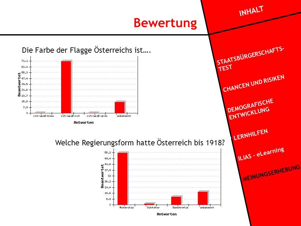 INHALT STAATSBÜRGERSCHAFTS- TEST CHANCEN UND RISIKEN DEMOGRAFISCHE ENTWICKLUNG LERNHILFEN ILIAS - eLearning MEINUNGSERHEBUNG Bewertung Die Farbe der Flagge Österreichs ist….