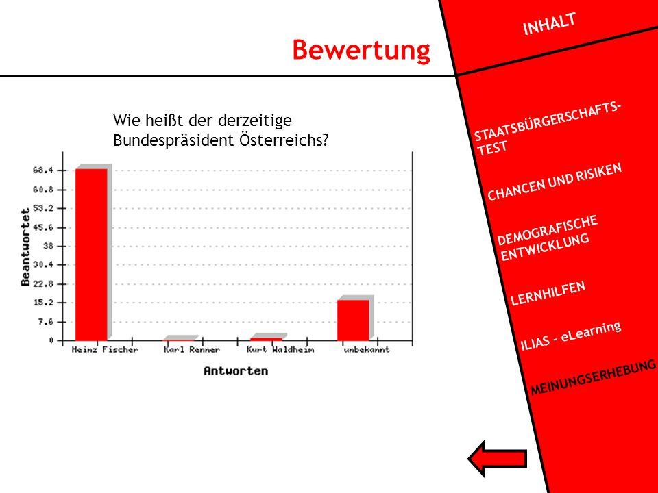 INHALT STAATSBÜRGERSCHAFTS- TEST CHANCEN UND RISIKEN DEMOGRAFISCHE ENTWICKLUNG LERNHILFEN ILIAS - eLearning MEINUNGSERHEBUNG Bewertung Wie heißt der derzeitige Bundespräsident Österreichs