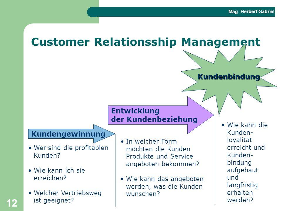 Mag. Herbert Gabriel BHAK 12 Customer Relationsship Management Kundengewinnung Entwicklung der Kundenbeziehung Kundenbindung Wer sind die profitablen