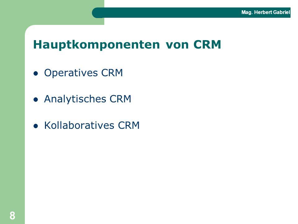 Mag. Herbert Gabriel BHAK 8 Hauptkomponenten von CRM Operatives CRM Analytisches CRM Kollaboratives CRM