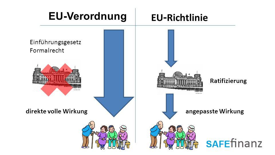 EU-Verordnung EU - Richtlinie Einführungsgesetz Formalrecht direkte volle Wirkungangepasste Wirkung Ratifizierung