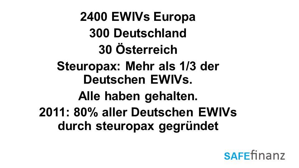 2400 EWIVs Europa 300 Deutschland 30 Österreich Steuropax: Mehr als 1/3 der Deutschen EWIVs. Alle haben gehalten. 2011: 80% aller Deutschen EWIVs durc