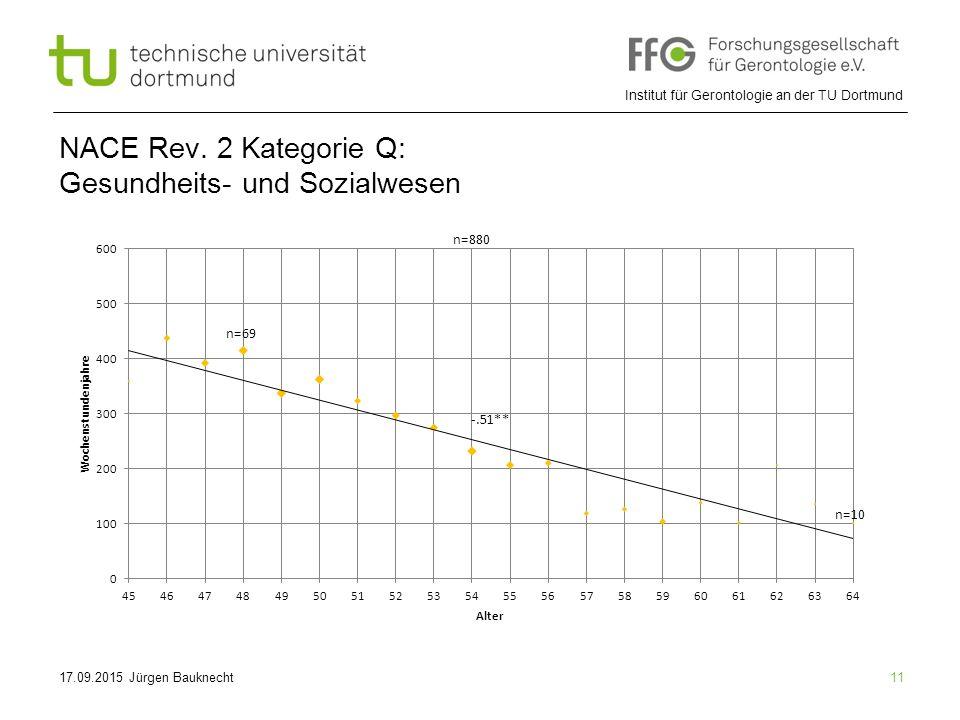 Institut für Gerontologie an der TU Dortmund 11 NACE Rev.
