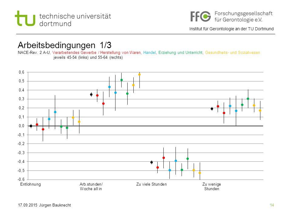 Institut für Gerontologie an der TU Dortmund 14 Arbeitsbedingungen 1/3 NACE-Rev.