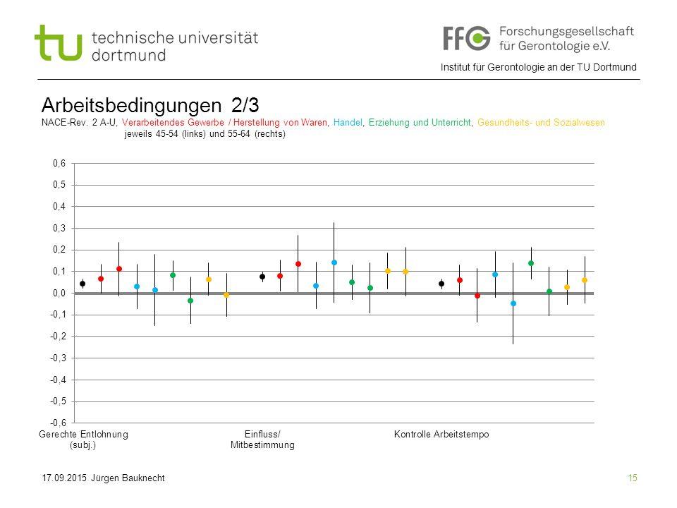 Institut für Gerontologie an der TU Dortmund 15 Arbeitsbedingungen 2/3 NACE-Rev.