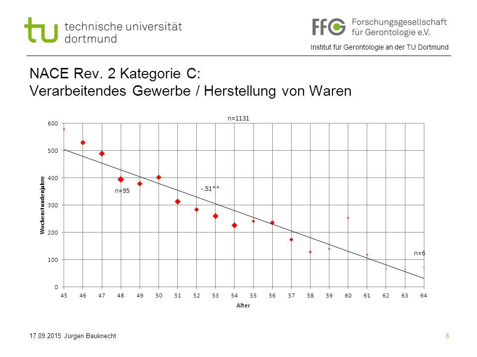 Institut für Gerontologie an der TU Dortmund 8 NACE Rev.