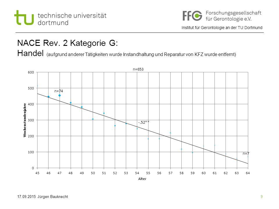 Institut für Gerontologie an der TU Dortmund 9 NACE Rev.