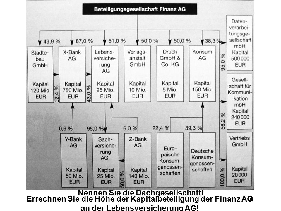 Nennen Sie die Dachgesellschaft! Errechnen Sie die Höhe der Kapitalbeteiligung der Finanz AG an der Lebensversicherung AG!