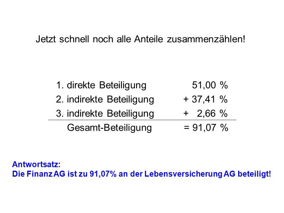 Jetzt schnell noch alle Anteile zusammenzählen! 1. direkte Beteiligung 51,00 % 2. indirekte Beteiligung + 37,41 % 3. indirekte Beteiligung + 02,66 % G