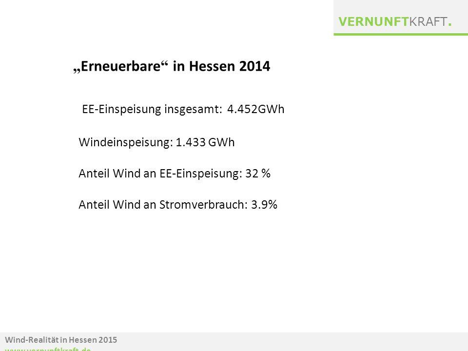 """Wind-Realität in Hessen 2015 www.vernunftkraft.de VERNUNFTKRAFT. """" Erneuerbare """" in Hessen 2014 EE-Einspeisung insgesamt: 4.452GWh Windeinspeisung: 1."""