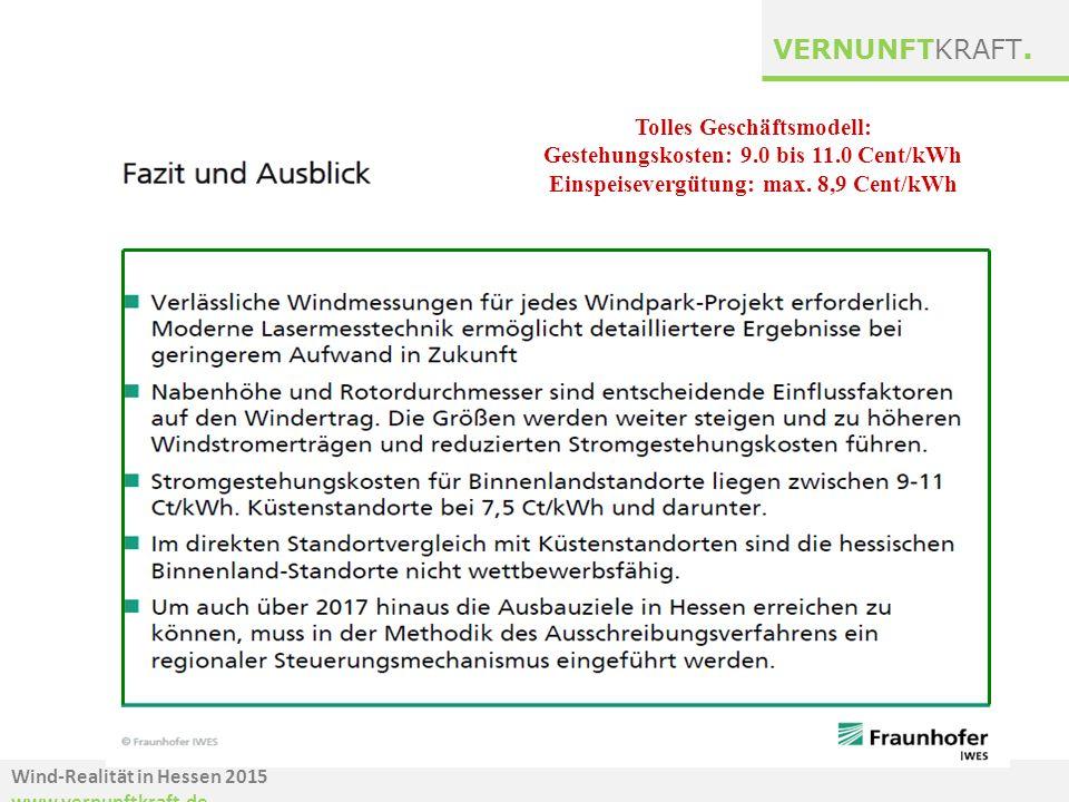 Wind-Realität in Hessen 2015 www.vernunftkraft.de VERNUNFTKRAFT. Tolles Geschäftsmodell: Gestehungskosten: 9.0 bis 11.0 Cent/kWh Einspeisevergütung: m
