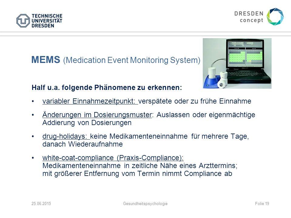 MEMS (Medication Event Monitoring System) Half u.a. folgende Phänomene zu erkennen: variabler Einnahmezeitpunkt: verspätete oder zu frühe Einnahme Änd