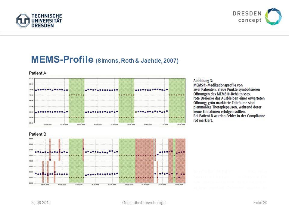 MEMS-Profile (Simons, Roth & Jaehde, 2007) 25.06.2015GesundheitspsychologieFolie 20