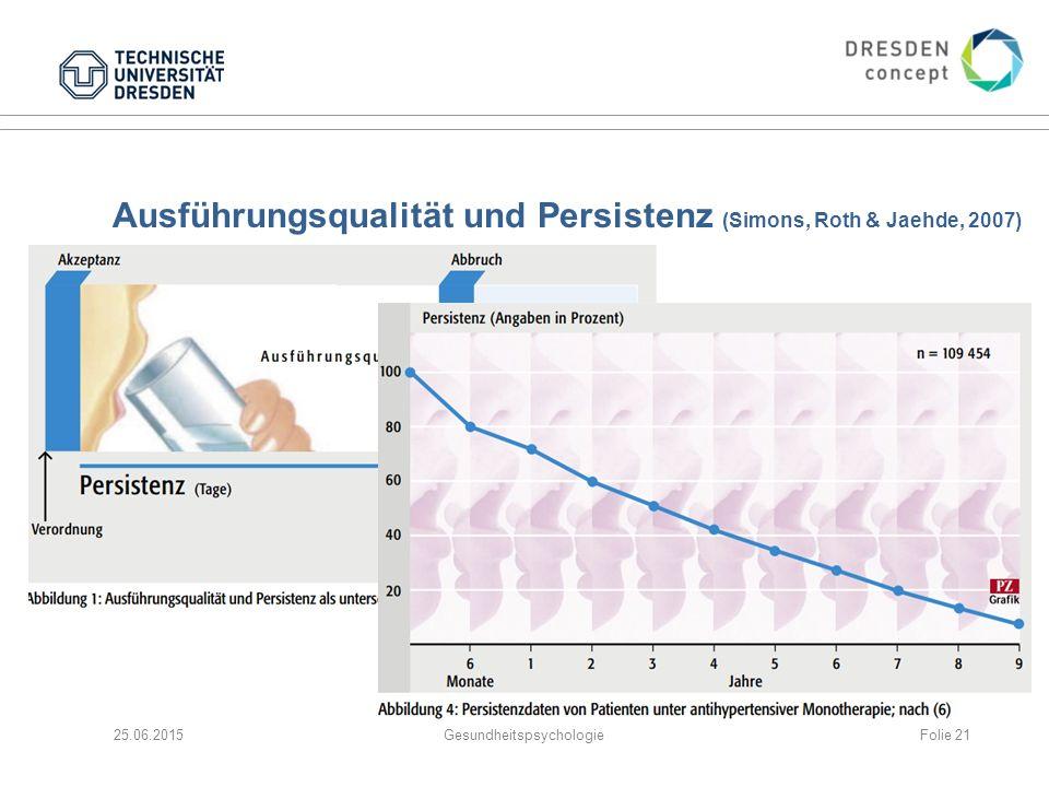 Ausführungsqualität und Persistenz (Simons, Roth & Jaehde, 2007) 25.06.2015GesundheitspsychologieFolie 21
