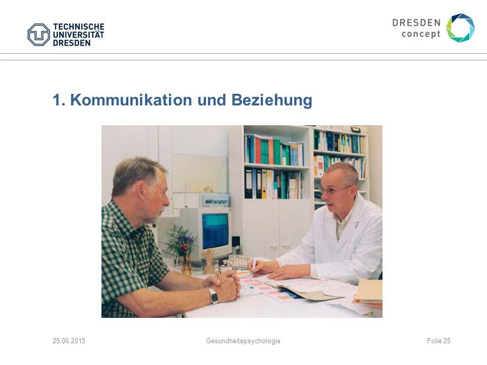 1. Kommunikation und Beziehung 25.06.2015GesundheitspsychologieFolie 25