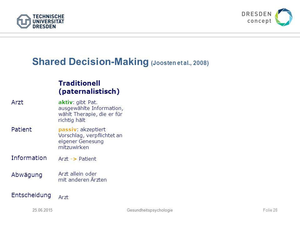 25.06.2015GesundheitspsychologieFolie 28 Shared Decision-Making (Joosten et al., 2008) Traditionell (paternalistisch) Shared Decision- Making Informie