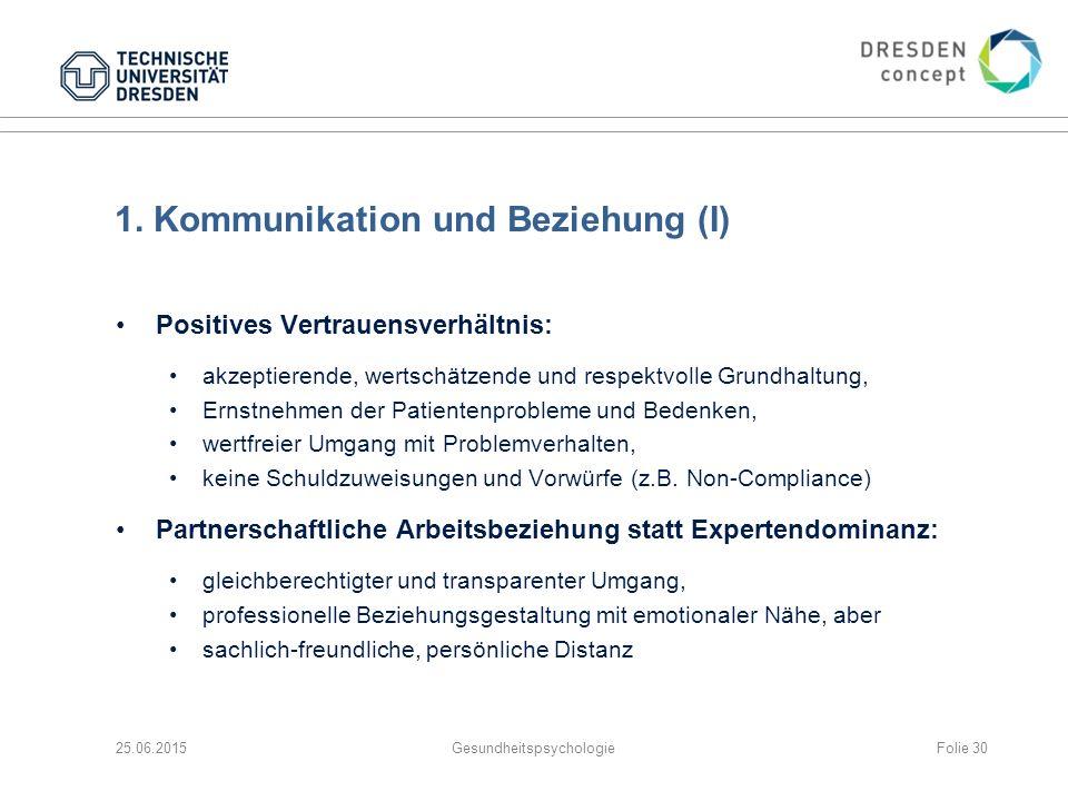 1. Kommunikation und Beziehung (I) Positives Vertrauensverhältnis: akzeptierende, wertschätzende und respektvolle Grundhaltung, Ernstnehmen der Patien